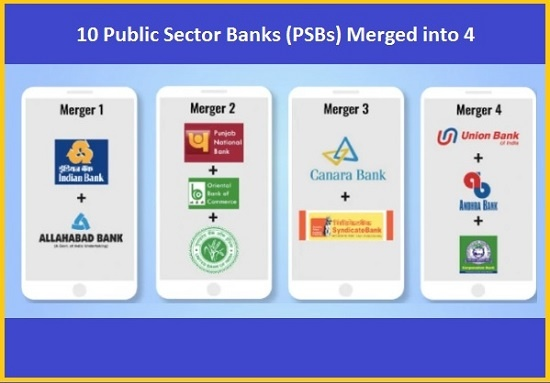 Merged Public Sector Banks